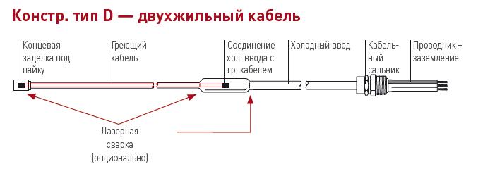Констр. тип D — двухжильный кабель